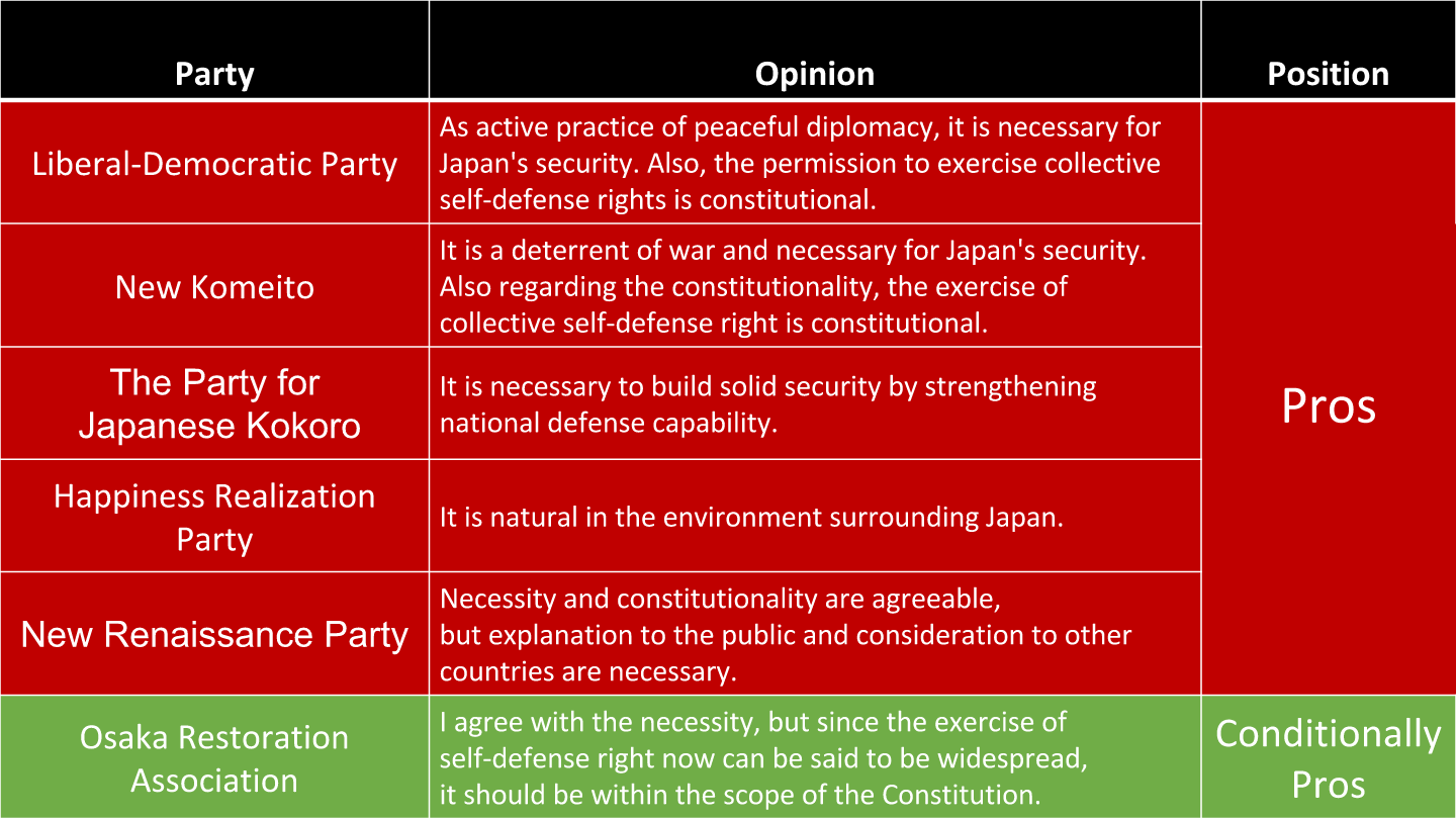 EGP Japan: pros and cons 84
